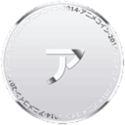 Animecoin (ANI)